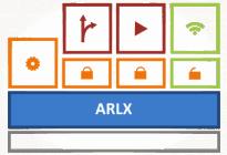 View ARLX