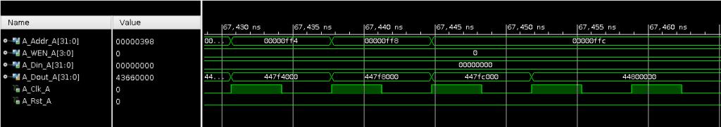 Figure 6: Emulated mmult_1 Signal Waveforms