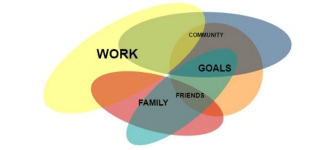 work-life integration header
