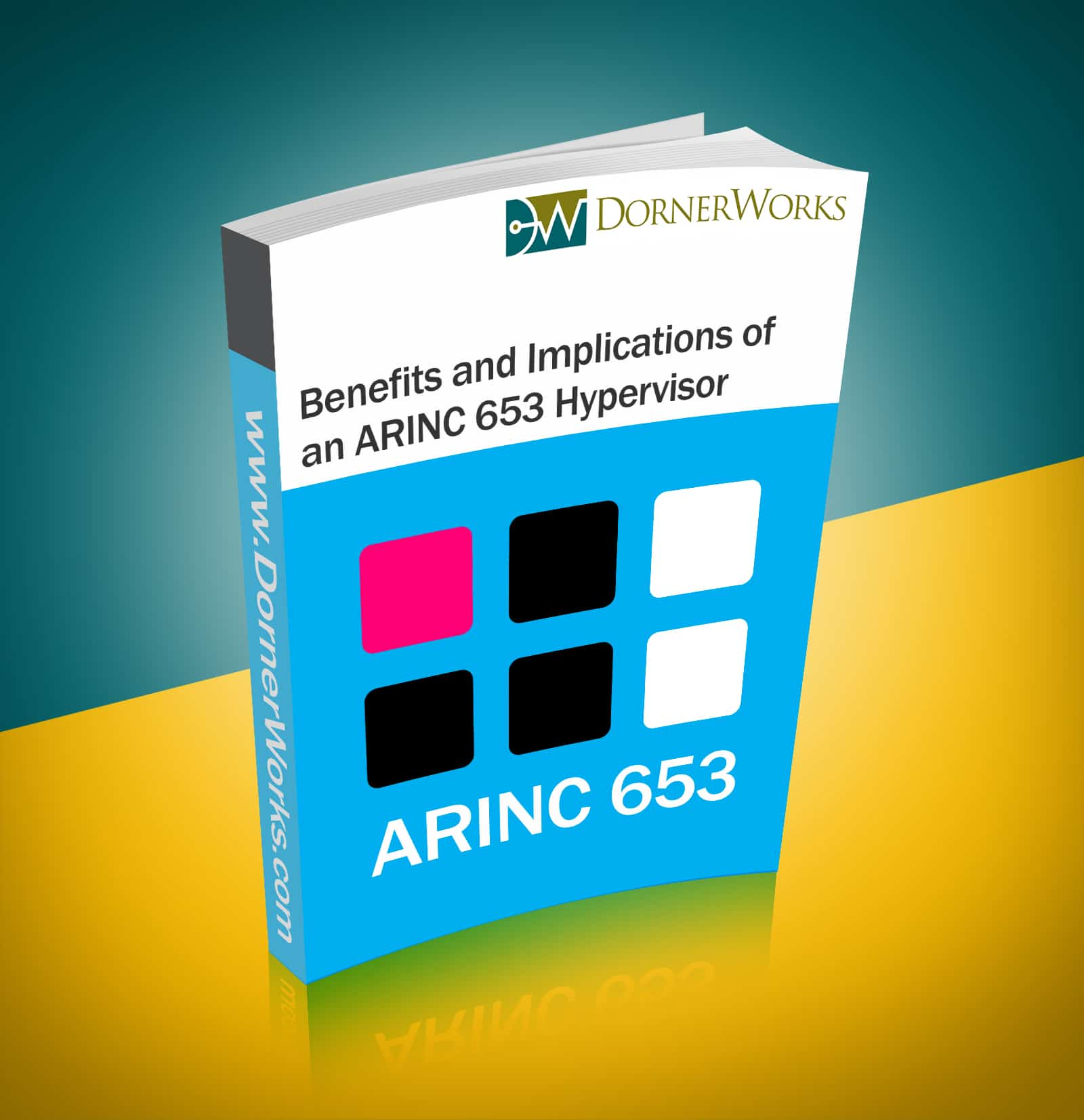 ARINC 653 Hypervisor